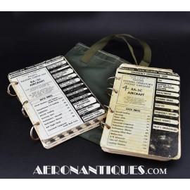 RA-5C NATOPS Pocket...